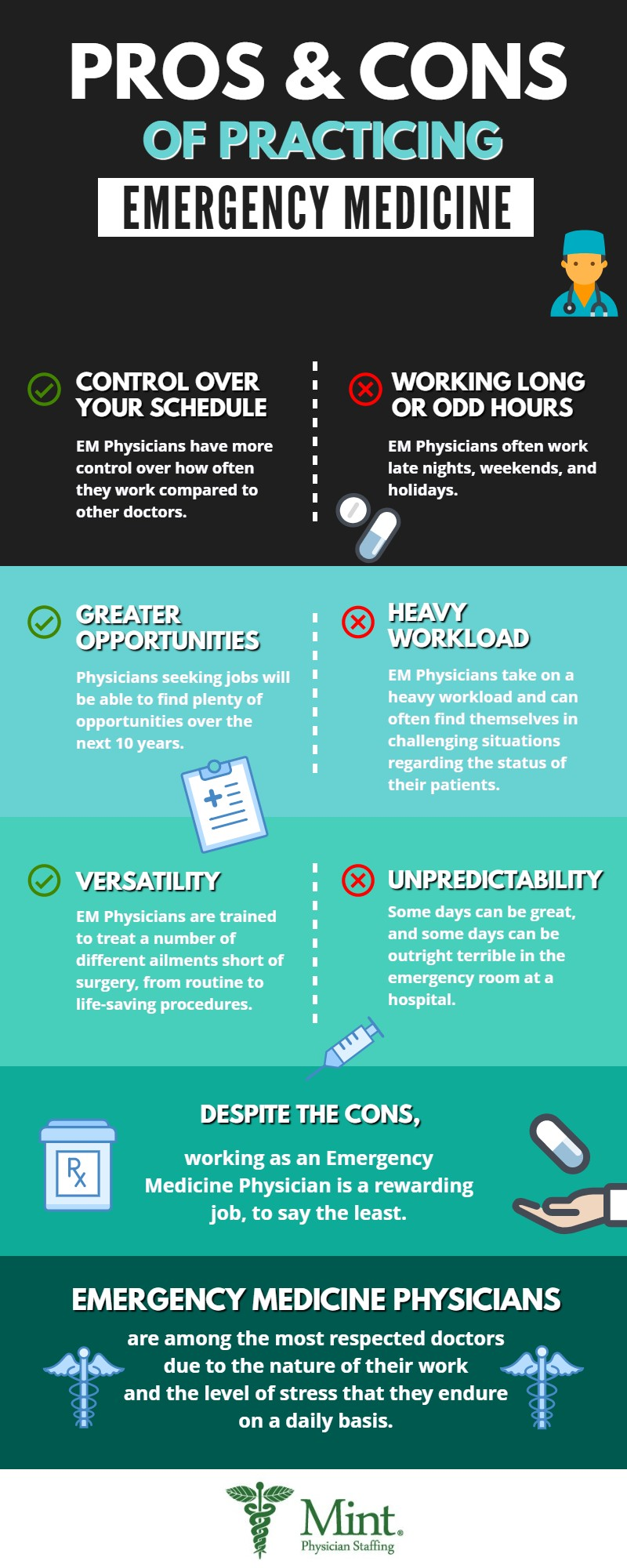 pros and cons of emergency medicine infographic