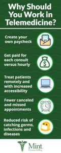 infographic - why you should work in telemedicine